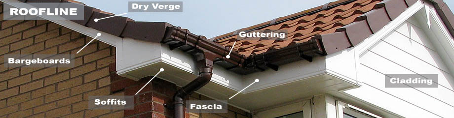 Roofline what is it? this shows each part